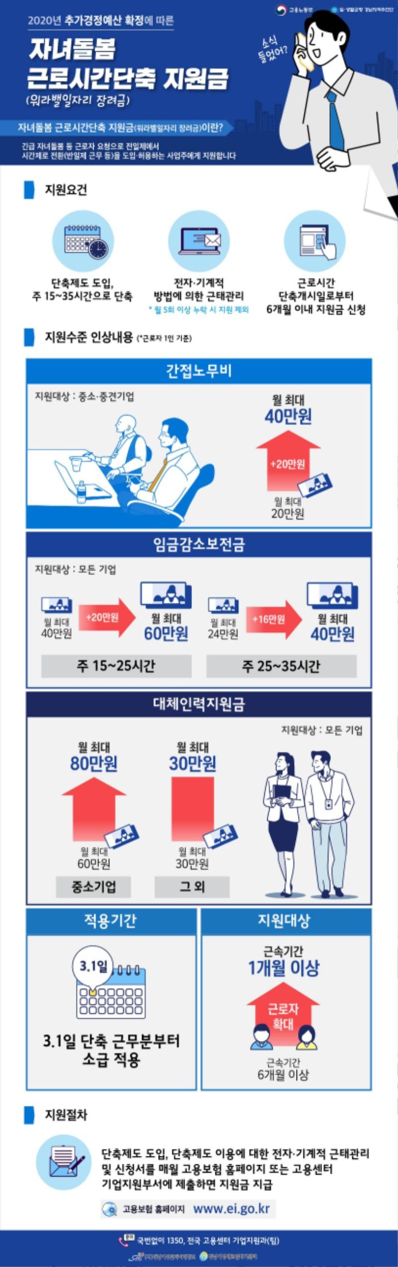 [이지스] 자녀돌봄 근로시간단축 지원금 인포그래픽(최종)수정.jpg